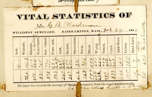 George B. Wardman scrapbook. Vital statistics.
