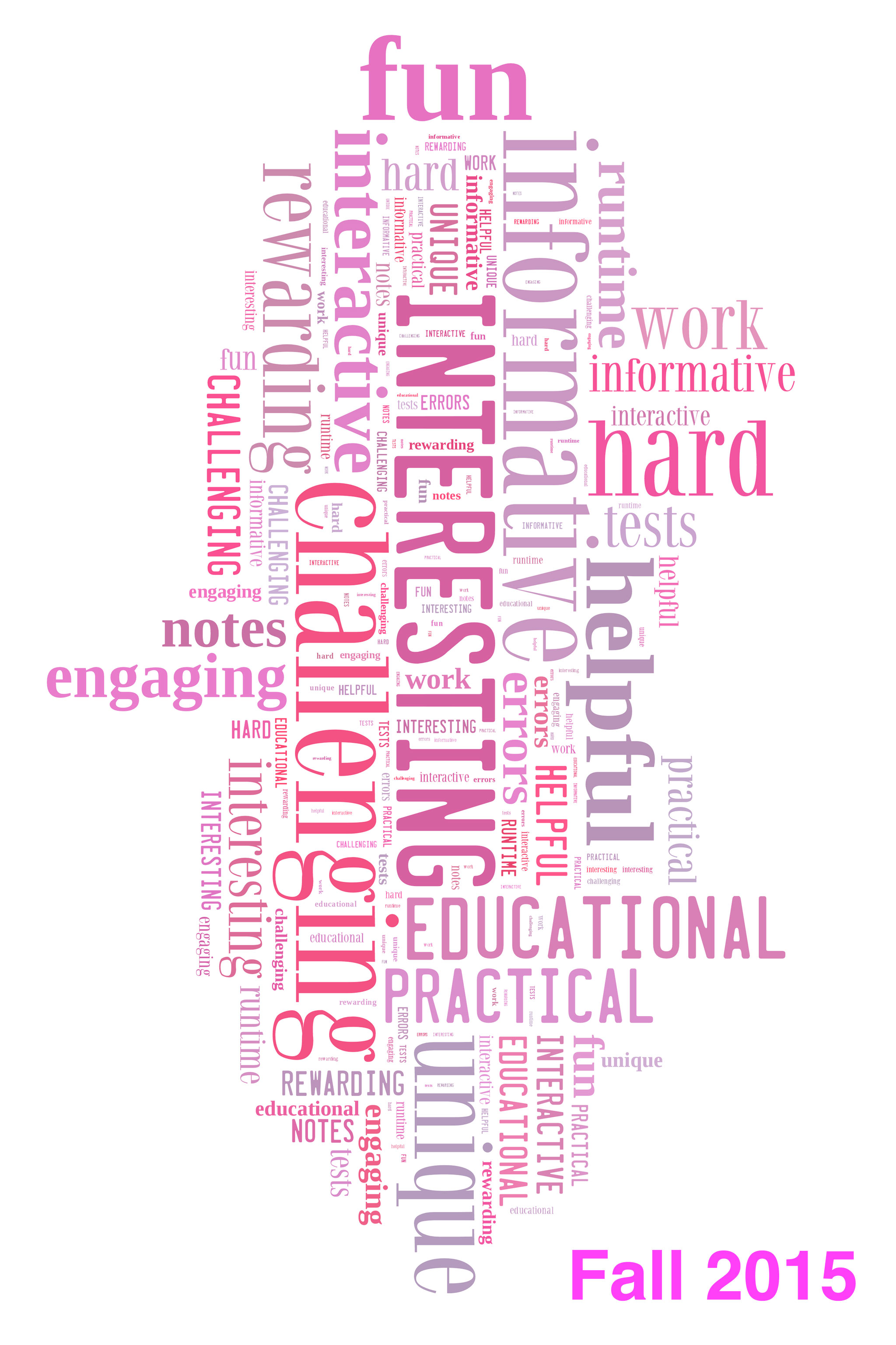 Departent-Word-Cloud---v5-(Fall-2015)---MR
